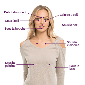 Les points de tapotements EFT sur le corps